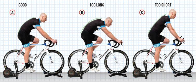 Bike Fitting Myth - The Sole Clinic